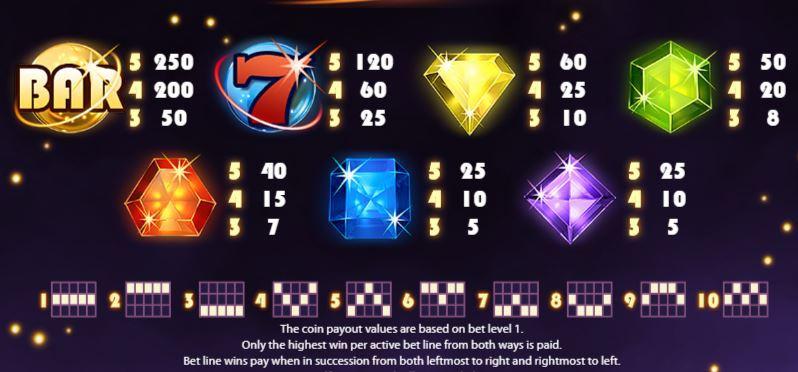 Starburst spēļu automāta izmaksu līnijas